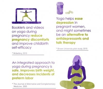 Prenatal/Mom and Baby Yoga benefits