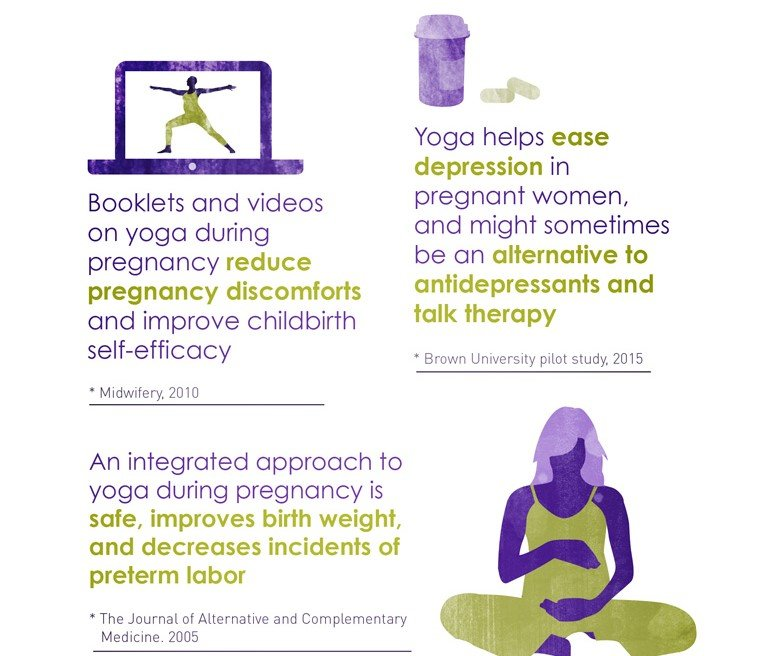 Ma Yoga Living