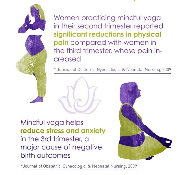 ObGyns Are Recommending Prenatal Yoga More And As One Of The Safest Most Effective Forms Exercise Studies Show That It Reduces
