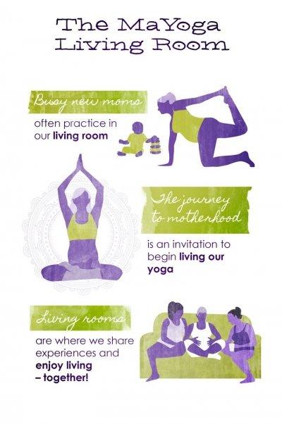 Ma Yoga Living Prenatal, Mom & Mom and Baby Yoga Classes live online
